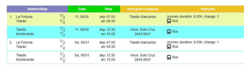 Horario de autobuses de La Fortuna a Monteverde.